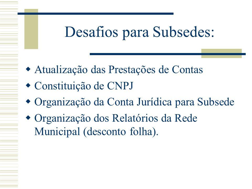 Desafios para Subsedes: Atualização das Prestações de Contas Constituição de CNPJ Organização da Conta Jurídica para Subsede Organização dos Relatórios da Rede Municipal (desconto folha).