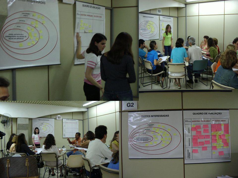 Workshop TODOS NÓS – Unicamp Acessível 14 de dezembro de 2005, Biblioteca Central 5 Síntese da participação Institutos: 6 de 10 Faculdades: 8 de 10 Colégios Técnicos e Ensino Tecnológico : 3 de 3 Centros e Núcleos: 6 (de 6 convidados) Administração Superior: 12 (de 18 convidados) Total Participantes: 81 Ausências: 12