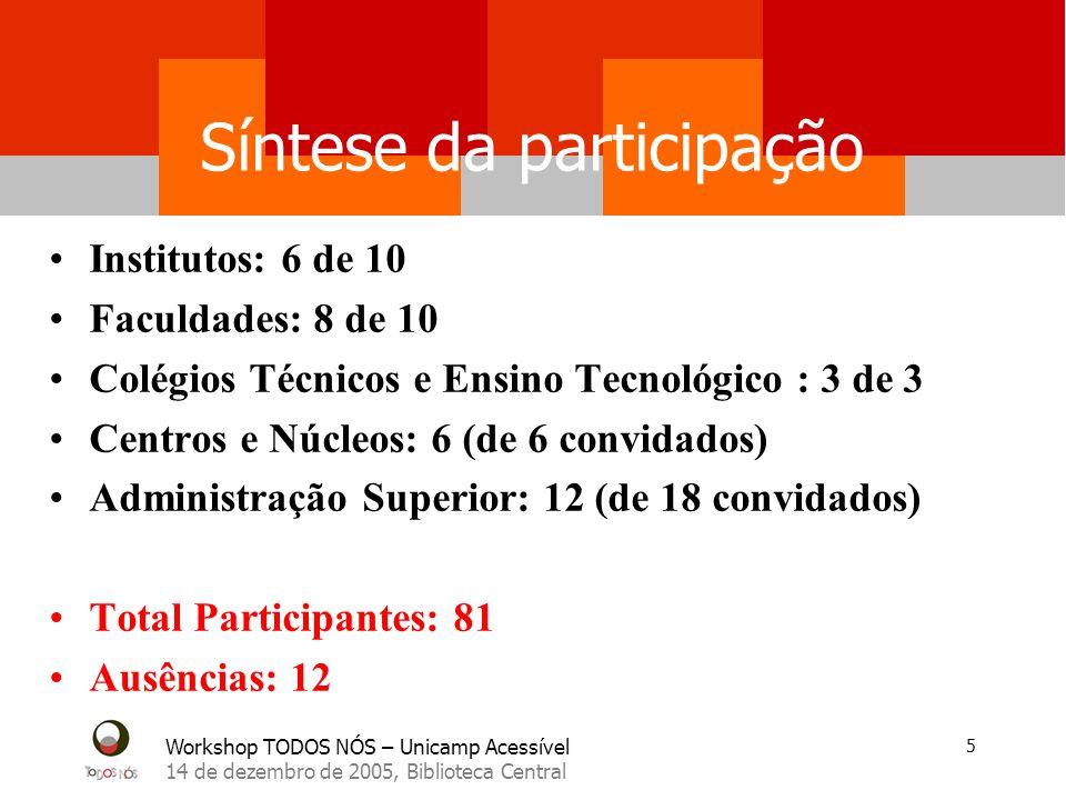 Workshop TODOS NÓS – Unicamp Acessível 14 de dezembro de 2005, Biblioteca Central 6 Participação dos Institutos
