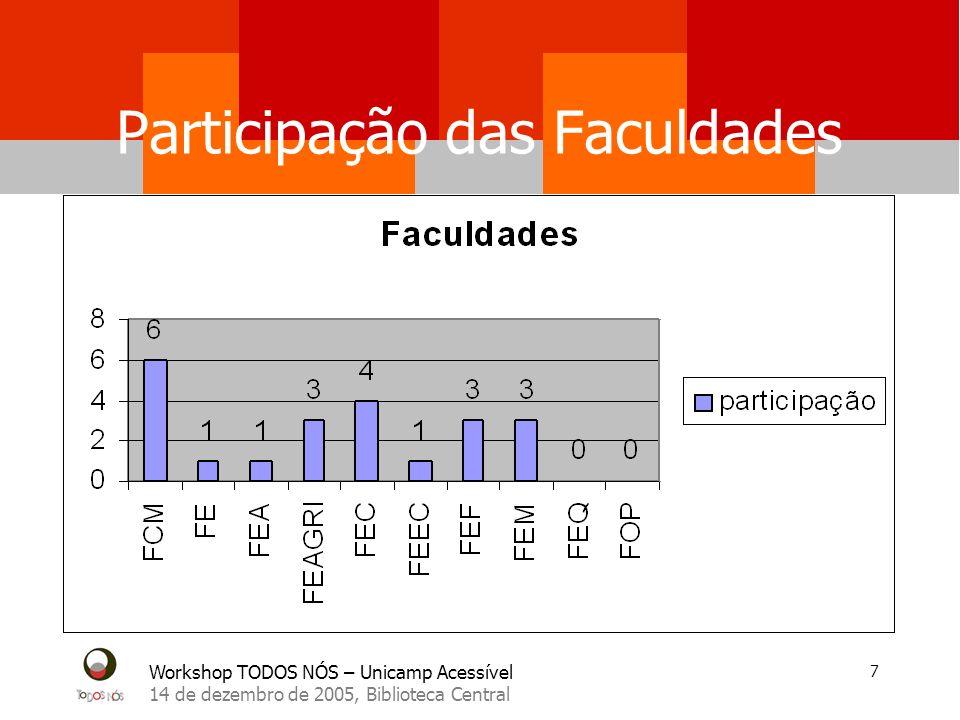 Workshop TODOS NÓS – Unicamp Acessível 14 de dezembro de 2005, Biblioteca Central 8