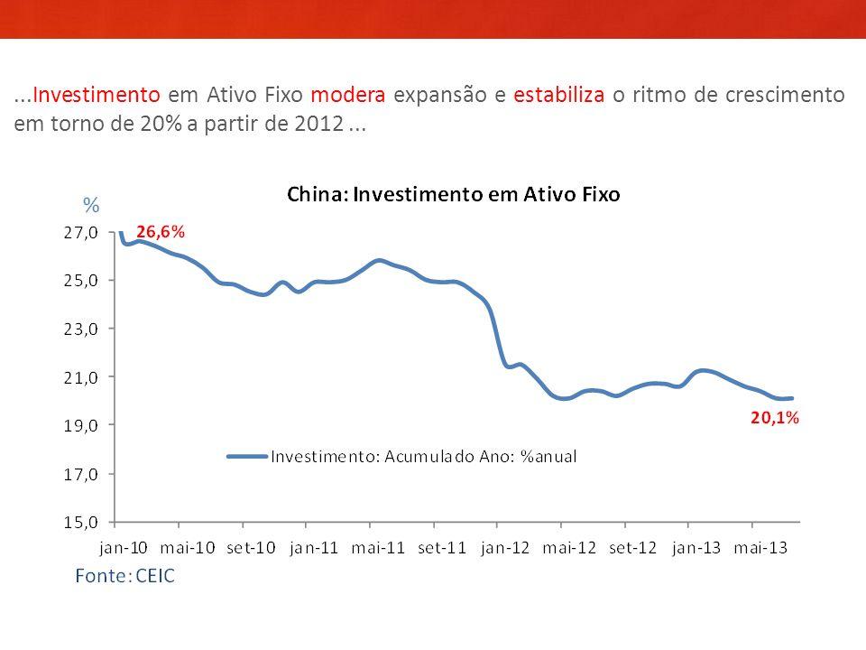 ...Investimento Direto Estrangeiro sai do negativo neste ano...