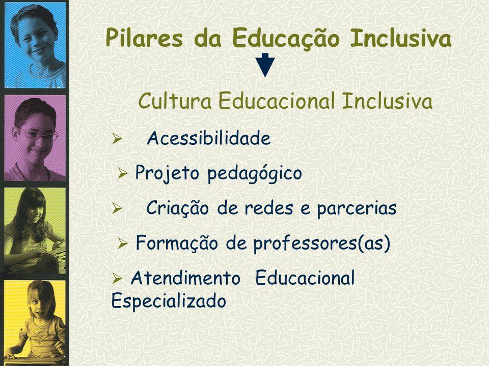 Pilares da Educação Inclusiva Cultura Educacional Inclusiva Acessibilidade Projeto pedagógico Criação de redes e parcerias Formação de professores(as)