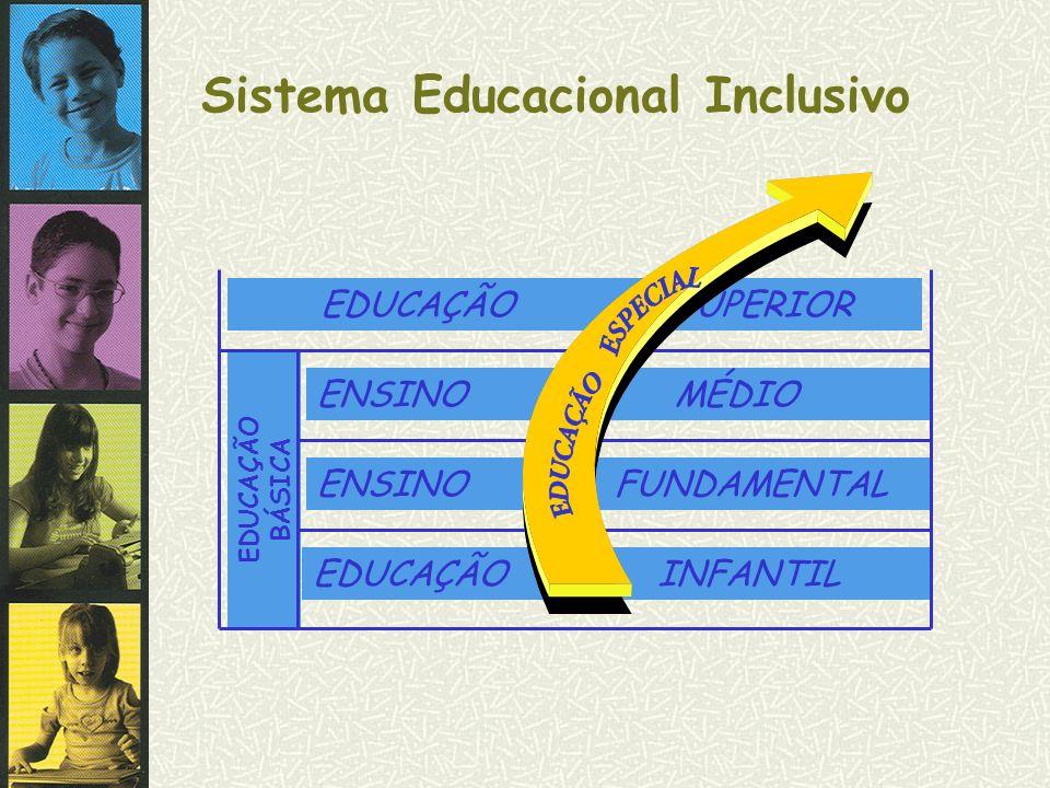 PROGRAMA EDUCAÇÃO INCLUSIVA:DIREITO À DIVERSIDADE Objetivo Disseminar a política de educação inclusiva nos municípios brasileiros e apoiar a formação de gestores e educadores para atuar como multiplicadores no processo de transformação dos sistemas educacionais em sistemas educacionais inclusivos.