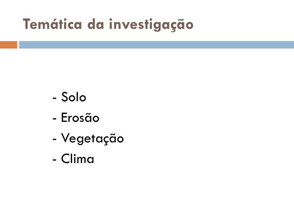 Temática da investigação - Solo - Erosão - Vegetação - Clima