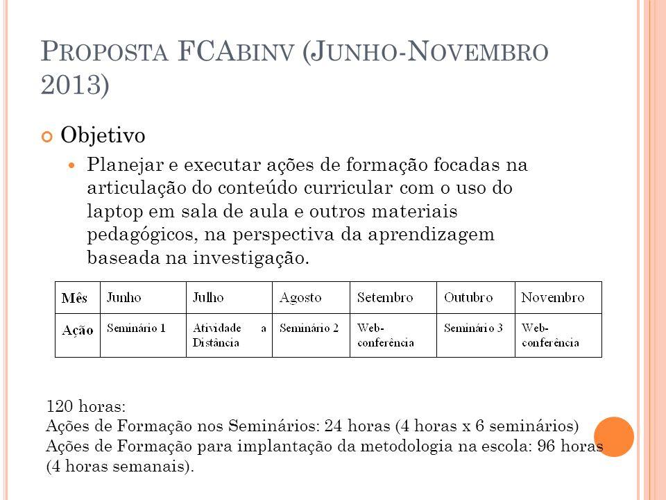 P ROPOSTA FCA BINV (J UNHO -N OVEMBRO 2013) Objetivo Planejar e executar ações de formação focadas na articulação do conteúdo curricular com o uso do