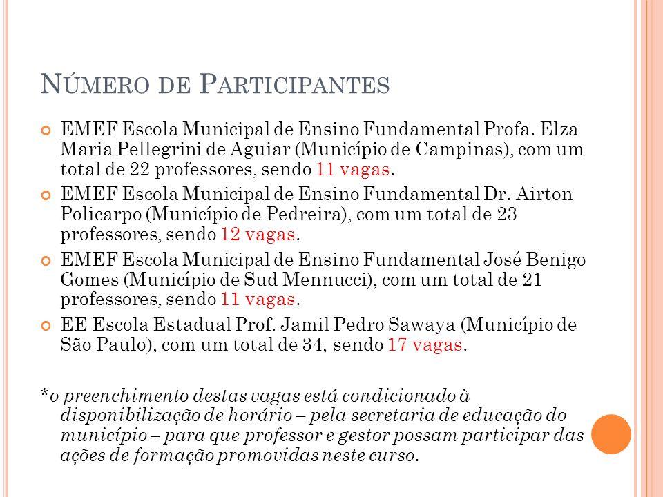 N ÚMERO DE P ARTICIPANTES EMEF Escola Municipal de Ensino Fundamental Profa. Elza Maria Pellegrini de Aguiar (Município de Campinas), com um total de