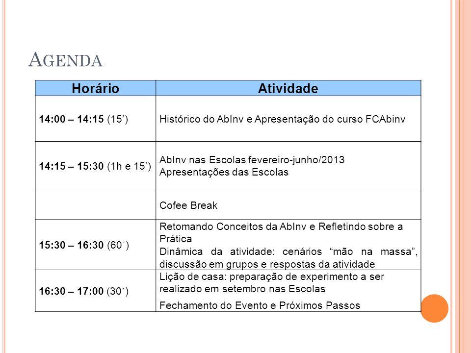 HorárioAtividade 14:00 – 14:15 (15)Histórico do AbInv e Apresentação do curso FCAbinv 14:15 – 15:30 (1h e 15) AbInv nas Escolas fevereiro-junho/2013 A