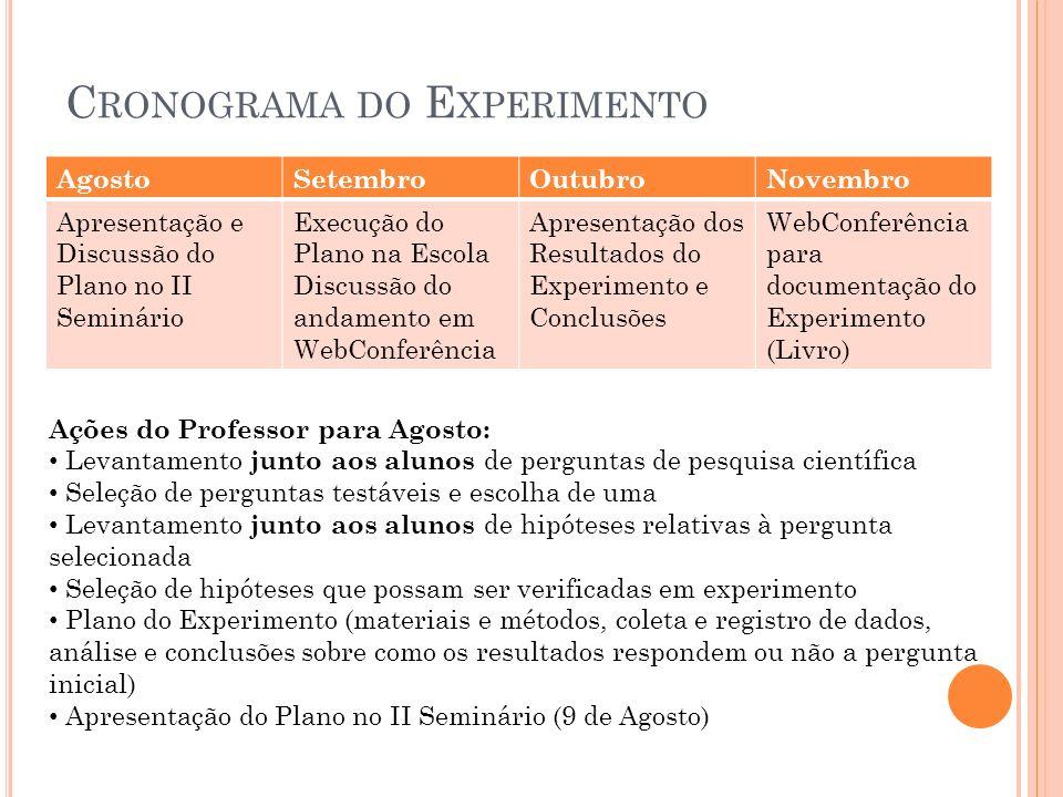 C RONOGRAMA DO E XPERIMENTO AgostoSetembroOutubroNovembro Apresentação e Discussão do Plano no II Seminário Execução do Plano na Escola Discussão do a