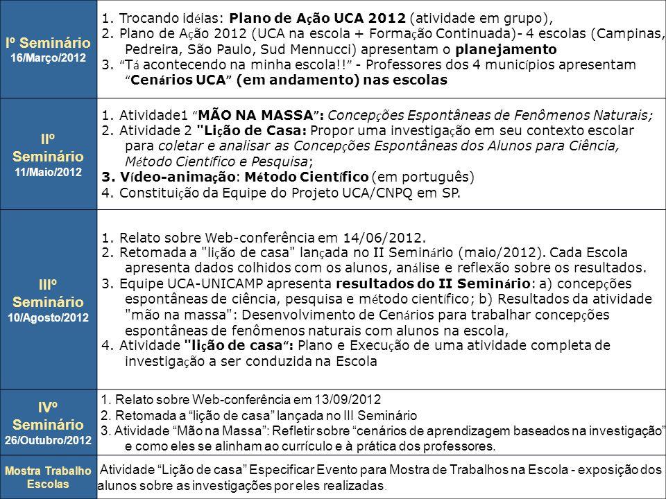 Iº Seminário 16/Março/2012 1. Trocando id é ias: Plano de A ç ão UCA 2012 (atividade em grupo), 2. Plano de A ç ão 2012 (UCA na escola + Forma ç ão Co