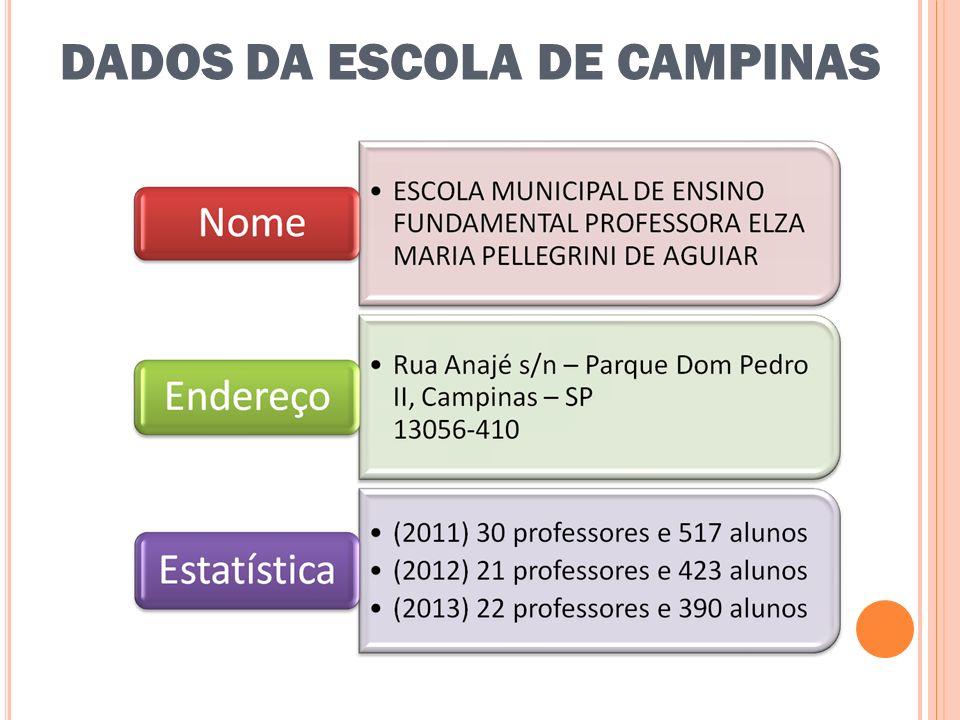 DADOS DA ESCOLA DE PEDREIRA