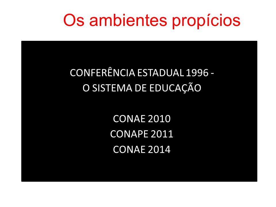 Os ambientes propícios CONFERÊNCIA ESTADUAL 1996 - O SISTEMA DE EDUCAÇÃO CONAE 2010 CONAPE 2011 CONAE 2014
