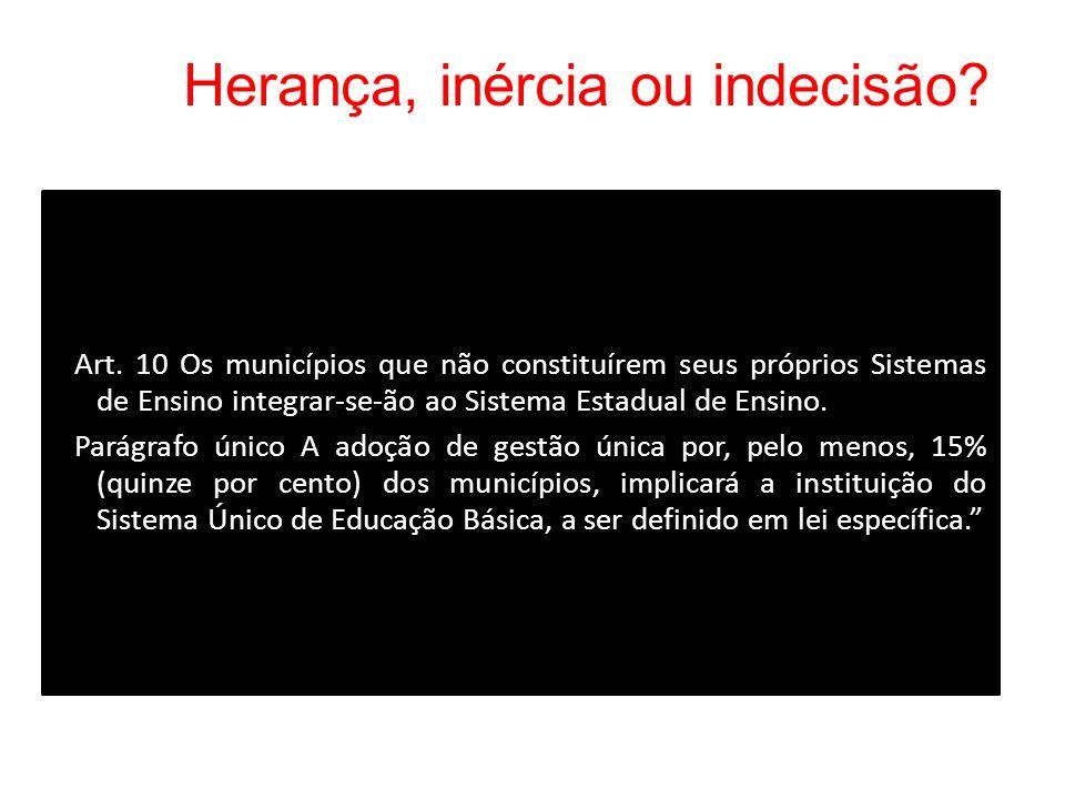 Herança, inércia ou indecisão? Art. 10 Os municípios que não constituírem seus próprios Sistemas de Ensino integrar-se-ão ao Sistema Estadual de Ensin