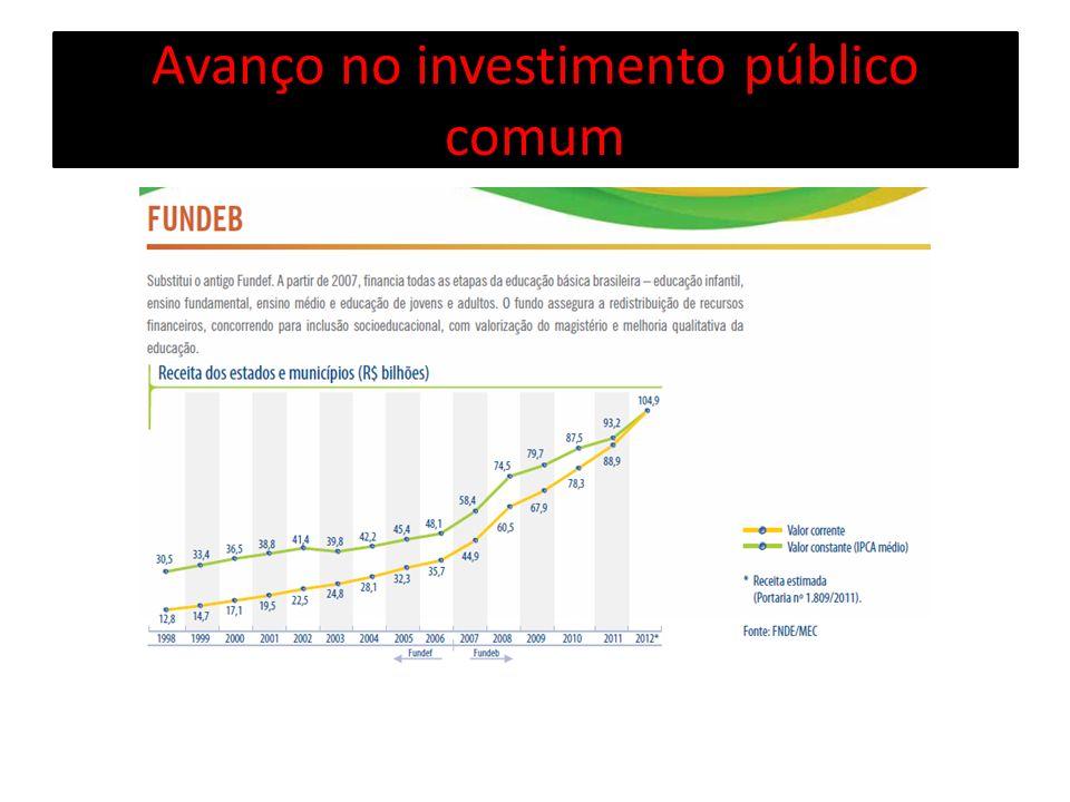 Avanço no investimento público comum
