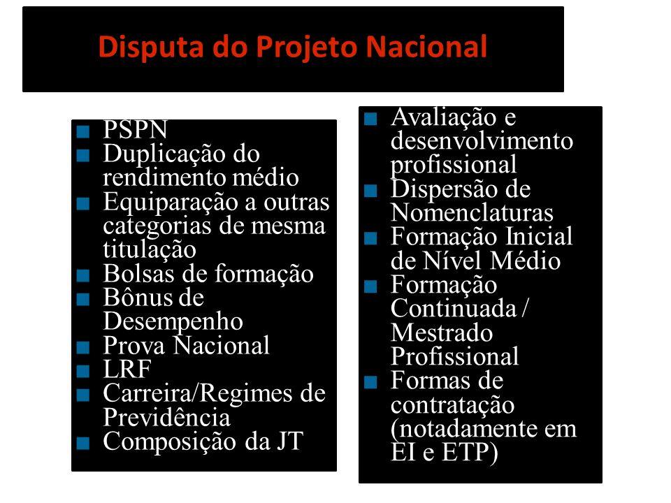 Disputa do Projeto Nacional PSPN Duplicação do rendimento médio Equiparação a outras categorias de mesma titulação Bolsas de formação Bônus de Desempe