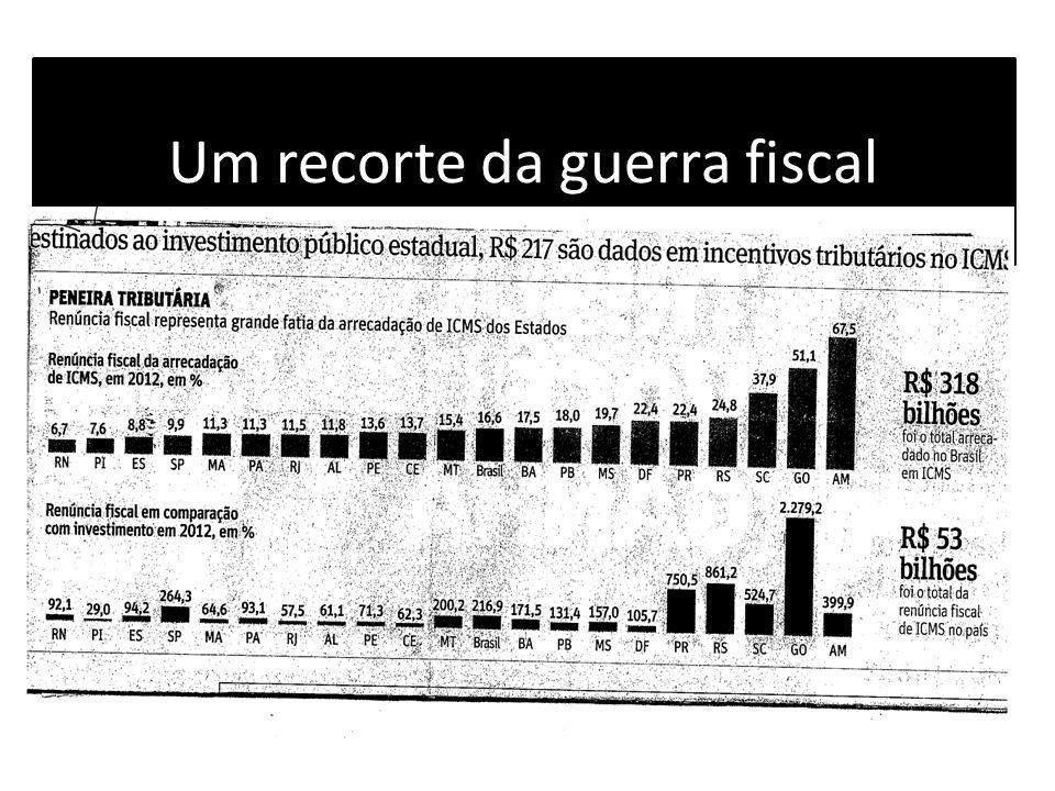 Um recorte da guerra fiscal
