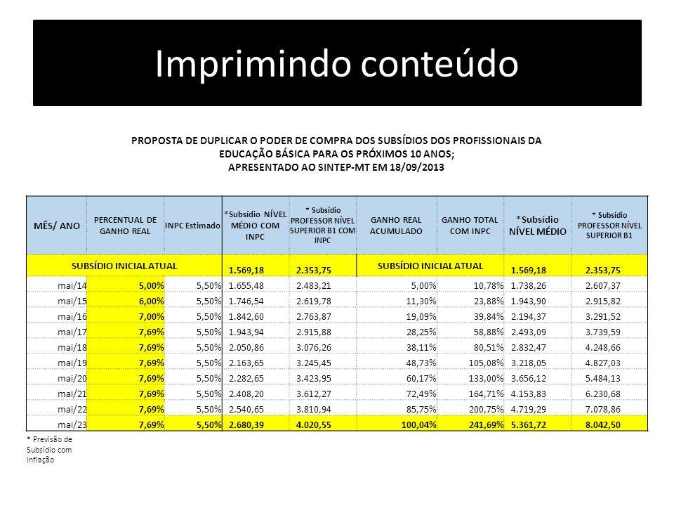 Imprimindo conteúdo PROPOSTA DE DUPLICAR O PODER DE COMPRA DOS SUBSÍDIOS DOS PROFISSIONAIS DA EDUCAÇÃO BÁSICA PARA OS PRÓXIMOS 10 ANOS; APRESENTADO AO SINTEP-MT EM 18/09/2013 MÊS/ ANO PERCENTUAL DE GANHO REAL INPC Estimado *Subsídio NÍVEL MÉDIO COM INPC * Subsídio PROFESSOR NÍVEL SUPERIOR B1 COM INPC GANHO REAL ACUMULADO GANHO TOTAL COM INPC *Subsídio NÍVEL MÉDIO * Subsídio PROFESSOR NÍVEL SUPERIOR B1 SUBSÍDIO INICIAL ATUAL 1.569,18 2.353,75 SUBSÍDIO INICIAL ATUAL 1.569,18 2.353,75 mai/145,00%5,50% 1.655,48 2.483,215,00%10,78% 1.738,26 2.607,37 mai/156,00%5,50% 1.746,54 2.619,7811,30%23,88% 1.943,90 2.915,82 mai/167,00%5,50% 1.842,60 2.763,8719,09%39,84% 2.194,37 3.291,52 mai/177,69%5,50% 1.943,94 2.915,8828,25%58,88% 2.493,09 3.739,59 mai/187,69%5,50% 2.050,86 3.076,2638,11%80,51% 2.832,47 4.248,66 mai/197,69%5,50% 2.163,65 3.245,4548,73%105,08% 3.218,05 4.827,03 mai/207,69%5,50% 2.282,65 3.423,9560,17%133,00% 3.656,12 5.484,13 mai/217,69%5,50% 2.408,20 3.612,2772,49%164,71% 4.153,83 6.230,68 mai/227,69%5,50% 2.540,65 3.810,9485,75%200,75% 4.719,29 7.078,86 mai/237,69%5,50% 2.680,39 4.020,55100,04%241,69% 5.361,72 8.042,50 * Previsão de Subsídio com inflação
