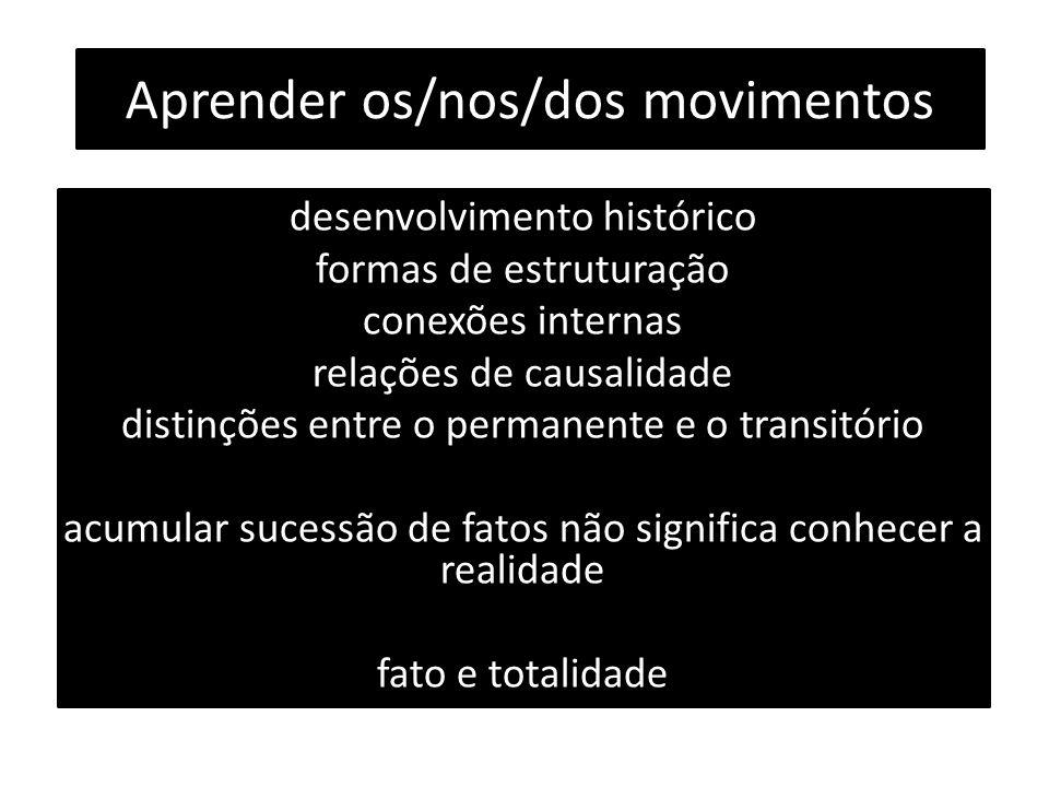Aprender os/nos/dos movimentos desenvolvimento histórico formas de estruturação conexões internas relações de causalidade distinções entre o permanente e o transitório acumular sucessão de fatos não significa conhecer a realidade fato e totalidade