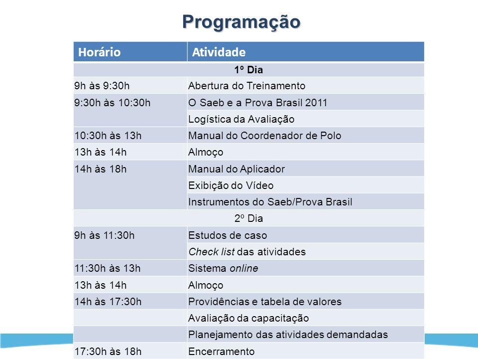 Material Treinamento As apresentações de slides que serão utilizadas neste treinamento estarão disponíveis no endereço eletrônico abaixo: http://www.cespe.unb.br/capacitacao/pb2011