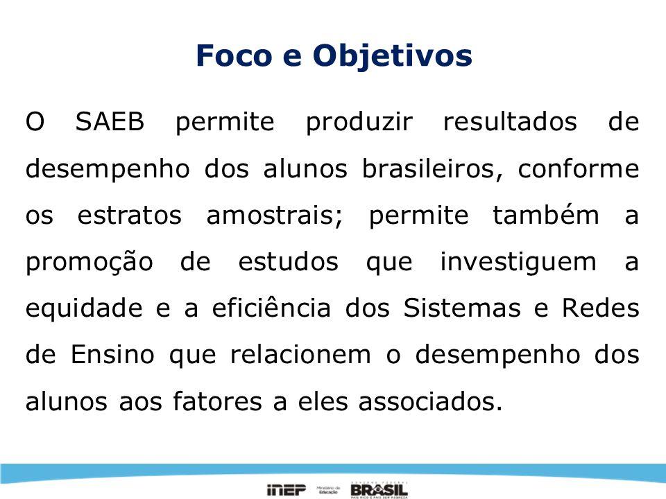Foco e Objetivos O SAEB será aplicado a uma amostra de alunos de 4.ª série (ou 5.º ano) e 8.ª série (ou 9.º ano) do EF e da 3.ª série do EM, das redes públicas urbanas e rurais e particulares do país.