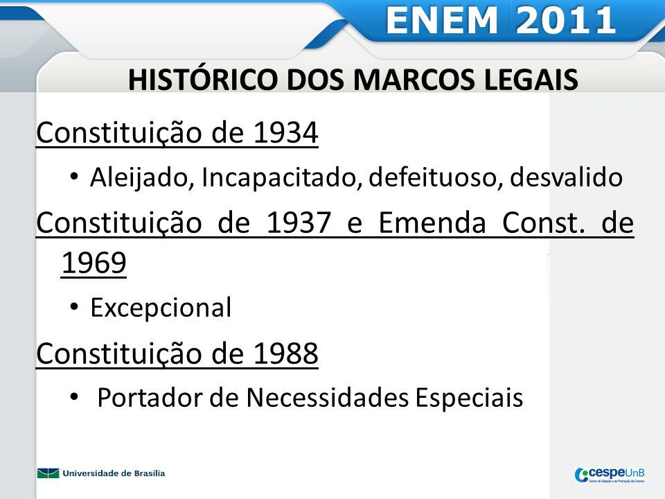 HISTÓRICO DOS MARCOS LEGAIS Constituição de 1934 Aleijado, Incapacitado, defeituoso, desvalido Constituição de 1937 e Emenda Const. de 1969 Excepciona