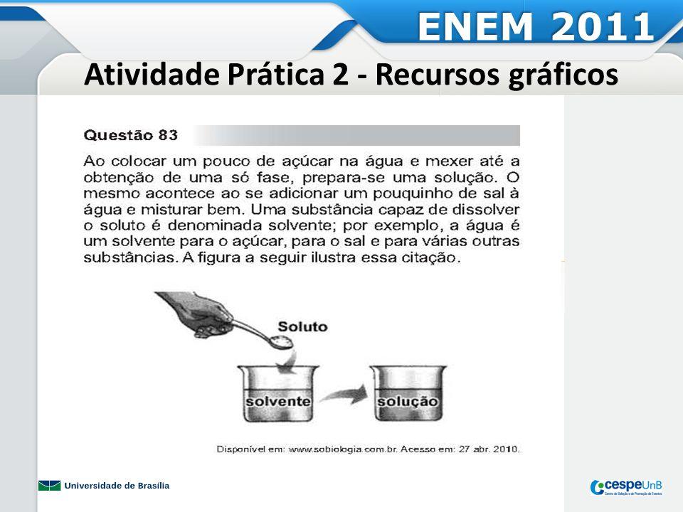 Atividade Prática 2 - Recursos gráficos ENEM 2011