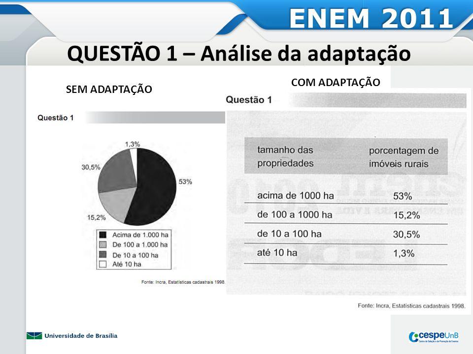 QUESTÃO 1 – Análise da adaptação ENEM 2011 SEM ADAPTAÇÃO COM ADAPTAÇÃO