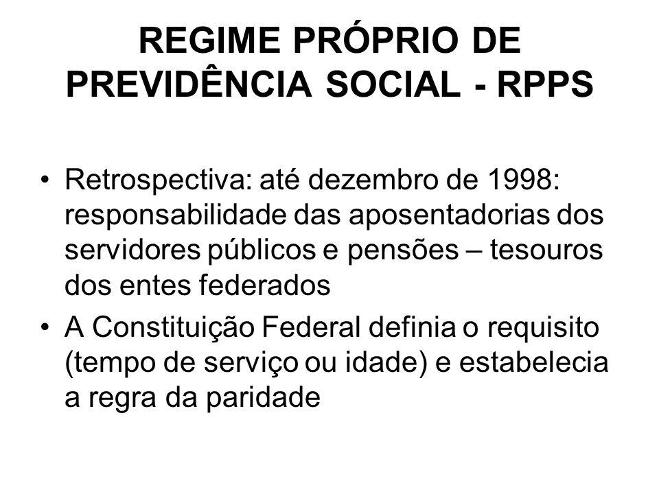 REGIME PRÓPRIO DE PREVIDÊNCIA SOCIAL - RPPS Retrospectiva: até dezembro de 1998: responsabilidade das aposentadorias dos servidores públicos e pensões
