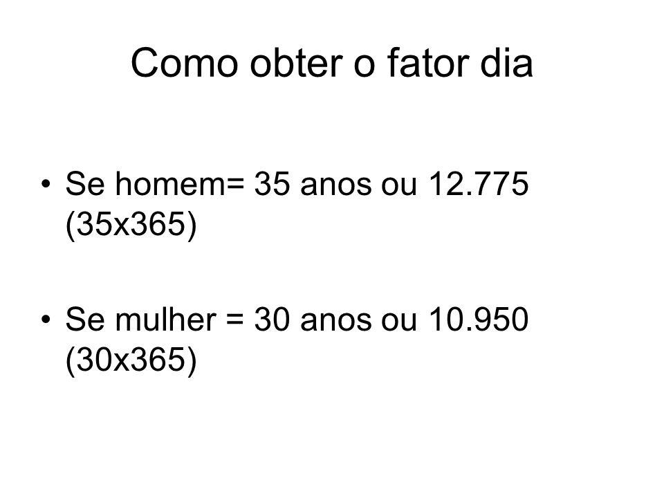 Como obter o fator dia Se homem= 35 anos ou 12.775 (35x365) Se mulher = 30 anos ou 10.950 (30x365)