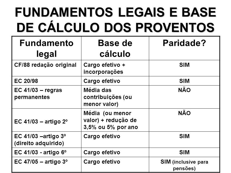 FUNDAMENTOS LEGAIS E BASE DE CÁLCULO DOS PROVENTOS Fundamento legal Base de cálculo Paridade? CF/88 redação originalCargo efetivo + incorporações SIM