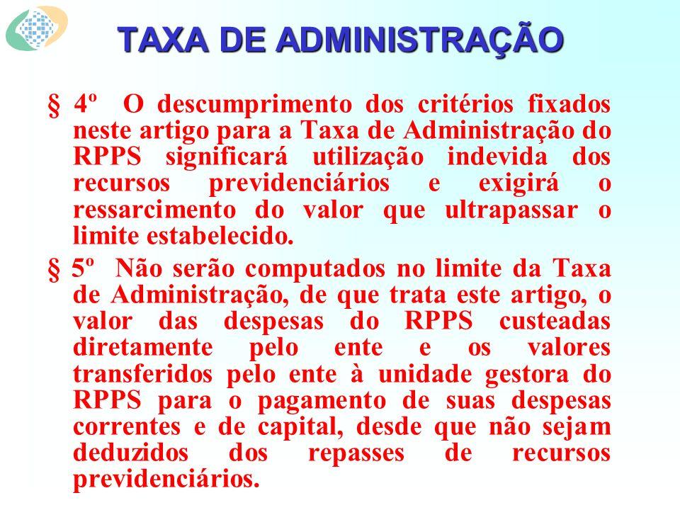 § 4º O descumprimento dos critérios fixados neste artigo para a Taxa de Administração do RPPS significará utilização indevida dos recursos previdenciá
