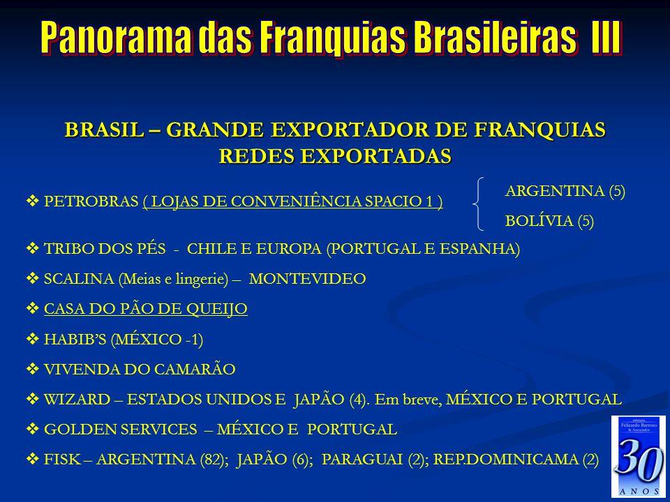 BRASIL – GRANDE EXPORTADOR DE FRANQUIAS REDES EXPORTADAS TRIBO DOS PÉS - CHILE E EUROPA (PORTUGAL E ESPANHA) SCALINA (Meias e lingerie) – MONTEVIDEO C