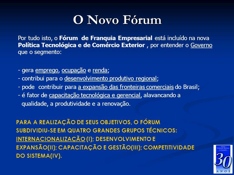 O Novo Fórum Por tudo isto, o Fórum de Franquia Empresarial está incluído na nova Política Tecnológica e de Comércio Exterior, por entender o Governo