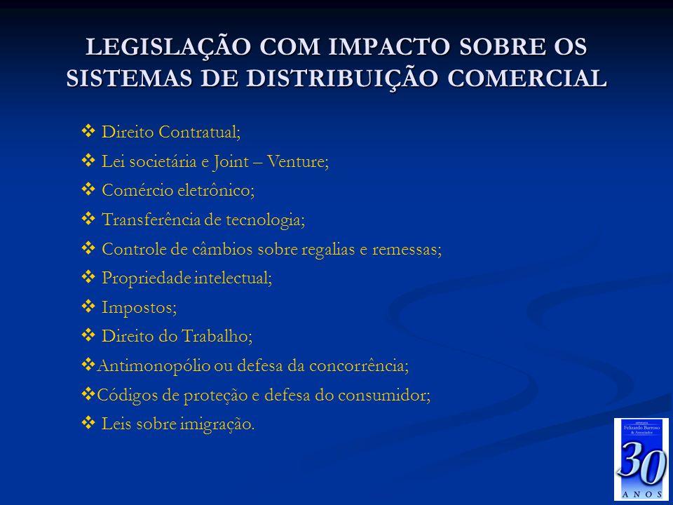 Direito Contratual; Lei societária e Joint – Venture; Comércio eletrônico; Transferência de tecnologia; Controle de câmbios sobre regalias e remessas;