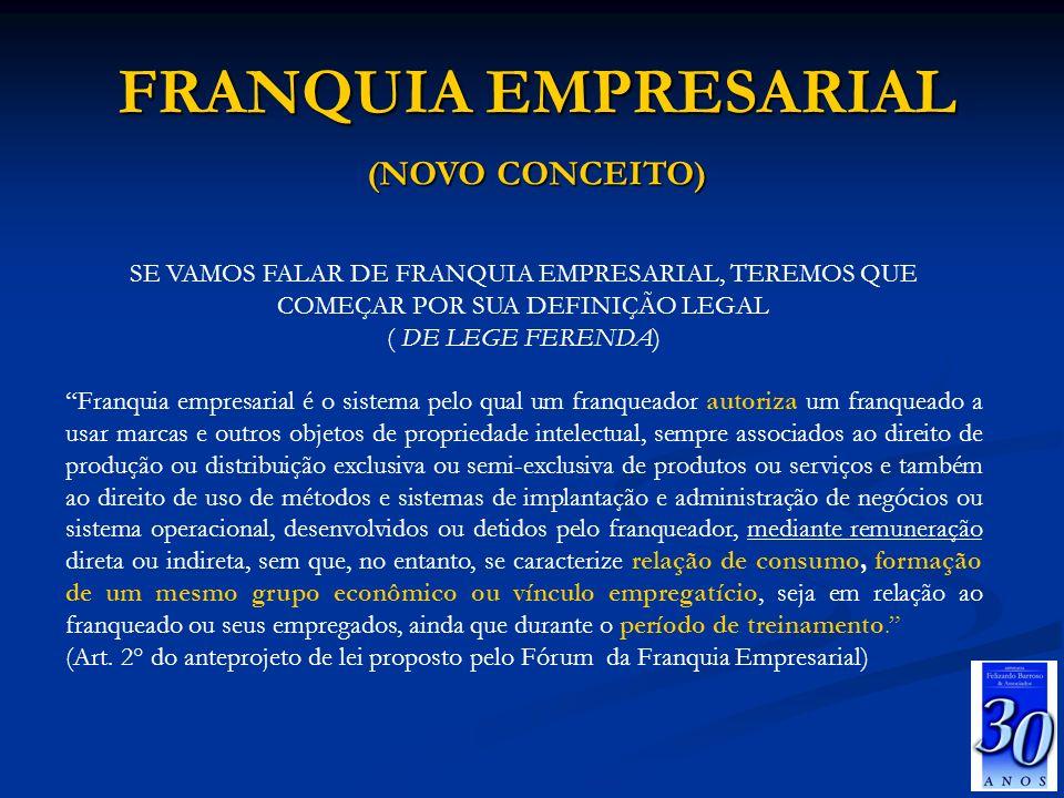 Estabelecimento de Licenciamento Joint – Venture Investimento direto Exportação Master franqueado - preferível porque ele já conhece Passar primeiro por países de língua Não há como operar no Mercosul, por exemplo, sem primeiro passar pela Argentina.