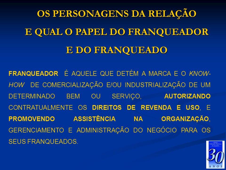 Franchising no Brasil 600 650 678 814 971 1.013 1.197 2001200220032004200520062007 Redes Fonte: ABF