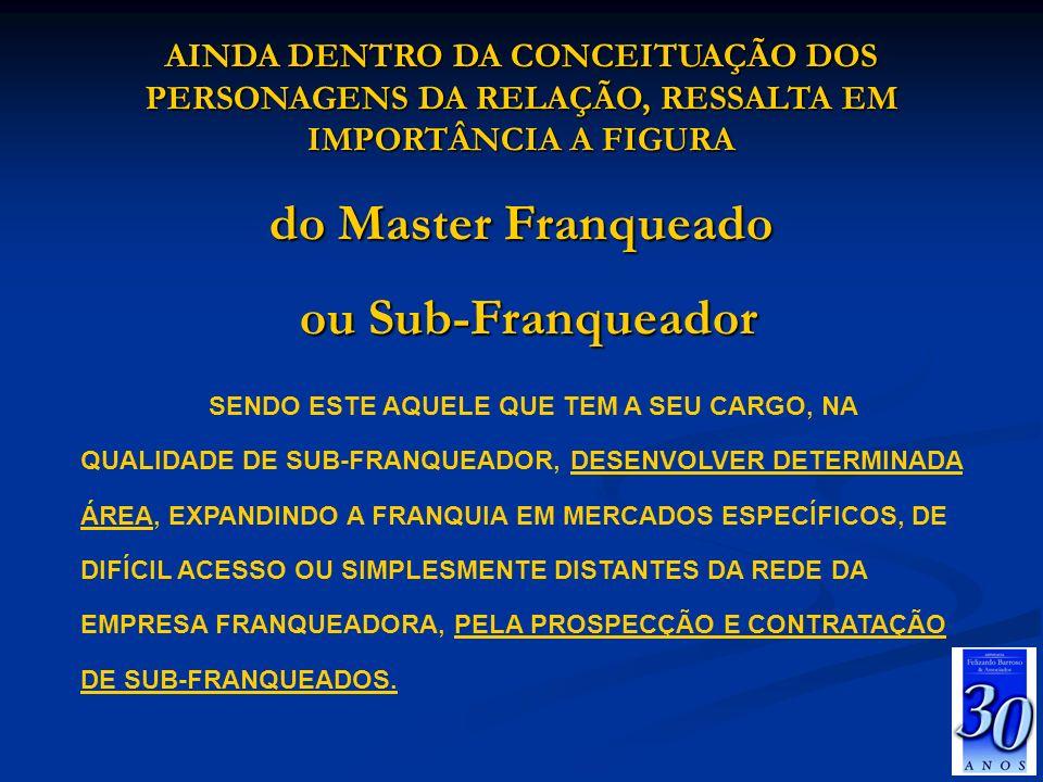 GUIA DE EXPORTAÇÃO DE FRANQUIAS BRASILEIRAS Uma iniciativa do Fórum de Franquias do M.D.I.C.Ext.