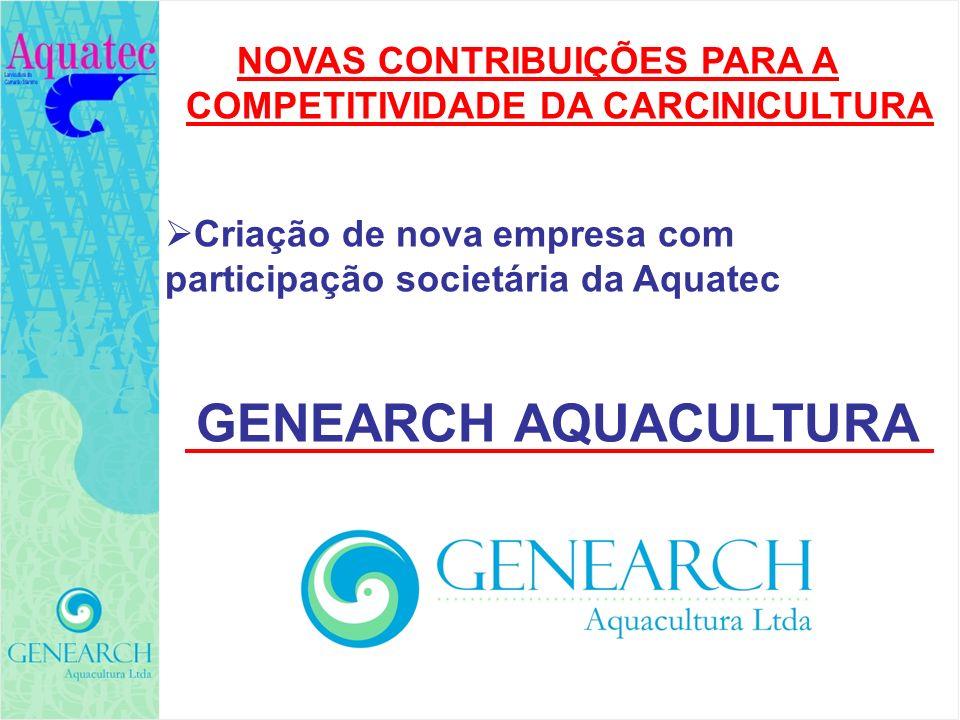 NOVAS CONTRIBUIÇÕES PARA A COMPETITIVIDADE DA CARCINICULTURA Criação de nova empresa com participação societária da Aquatec GENEARCH AQUACULTURA