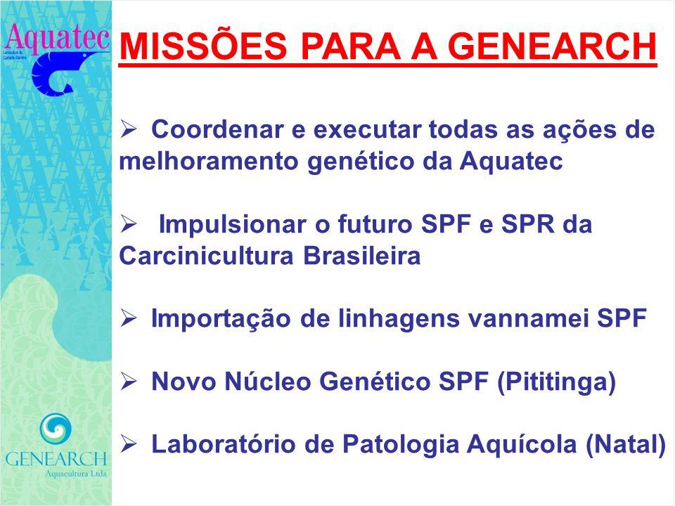 MISSÕES PARA A GENEARCH Coordenar e executar todas as ações de melhoramento genético da Aquatec Impulsionar o futuro SPF e SPR da Carcinicultura Brasi