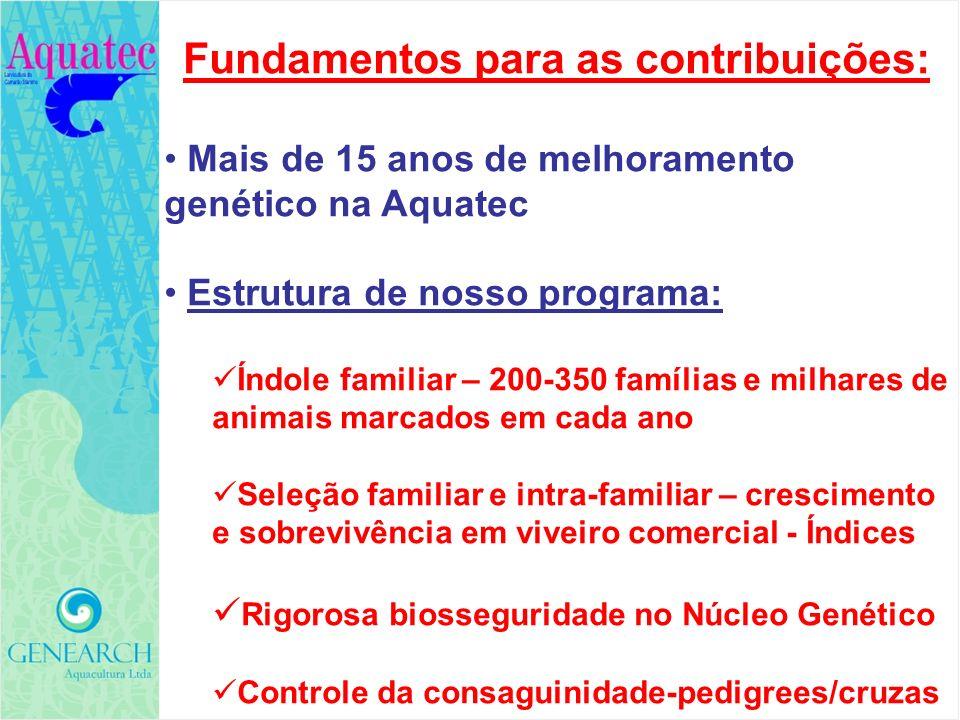 Fundamentos para as contribuições: Mais de 15 anos de melhoramento genético na Aquatec Estrutura de nosso programa: Índole familiar – 200-350 famílias
