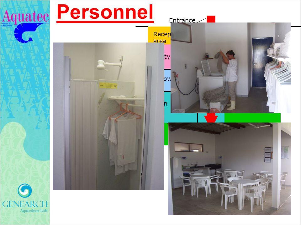 Entrance Office Hatch window Clean side Reception area Dirty side Showers Personnel