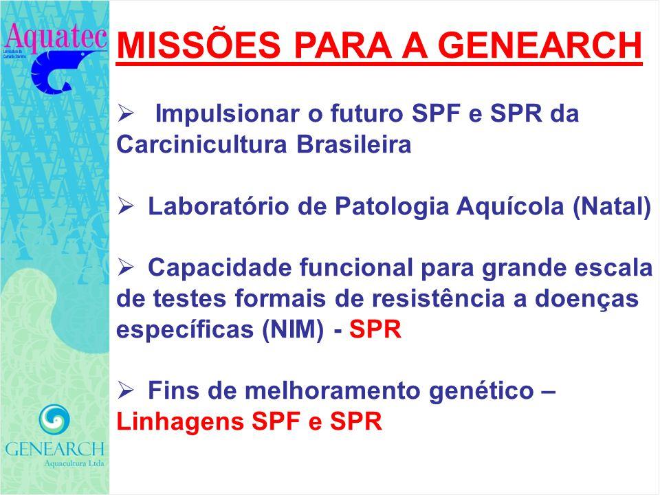 MISSÕES PARA A GENEARCH Impulsionar o futuro SPF e SPR da Carcinicultura Brasileira Laboratório de Patologia Aquícola (Natal) Capacidade funcional par