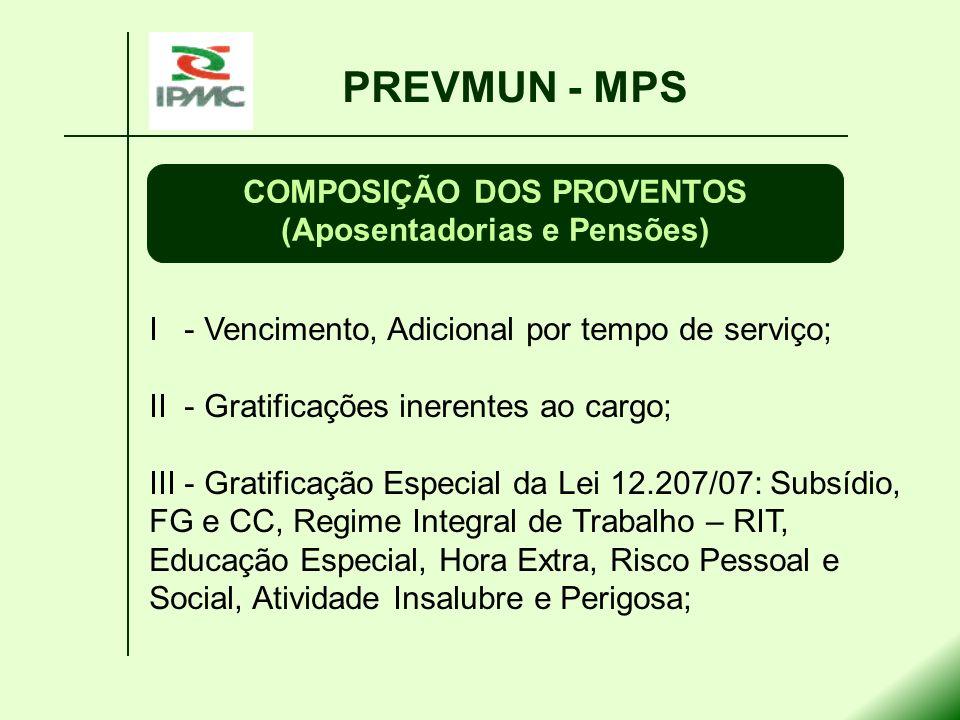 I - Vencimento, Adicional por tempo de serviço; II - Gratificações inerentes ao cargo; III - Gratificação Especial da Lei 12.207/07: Subsídio, FG e CC