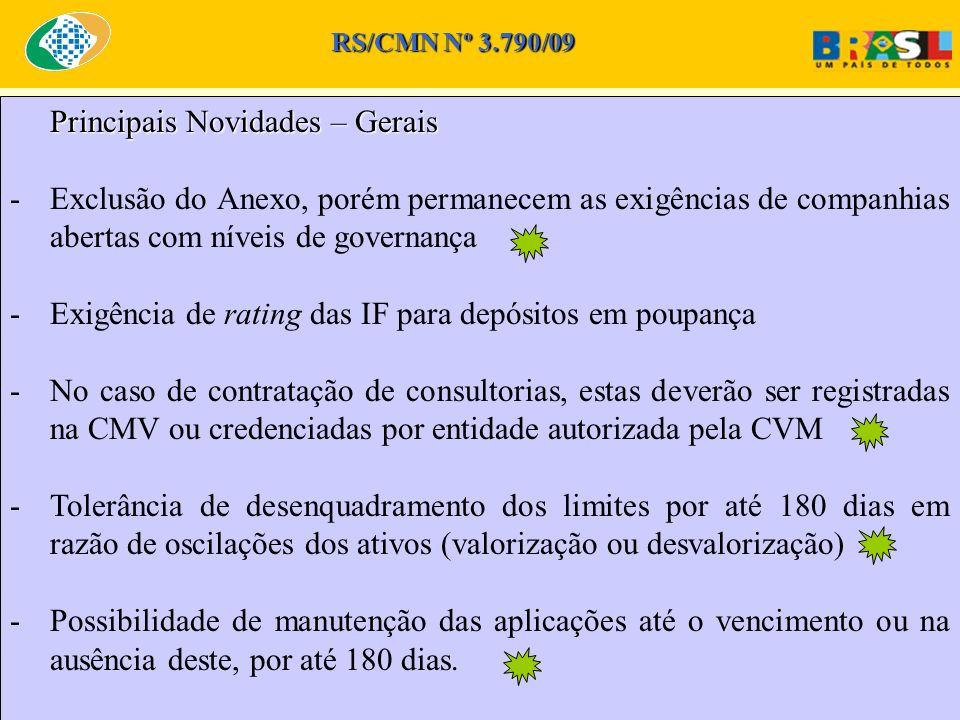 Principais Novidades – Gerais -Exclusão do Anexo, porém permanecem as exigências de companhias abertas com níveis de governança -Exigência de rating d