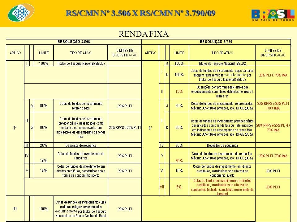 RS/CMN Nº 3.506 X RS/CMN Nº 3.790/09 RENDA FIXA