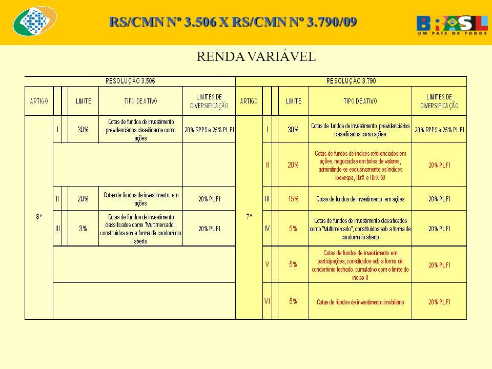 RS/CMN Nº 3.506 X RS/CMN Nº 3.790/09 RENDA VARIÁVEL