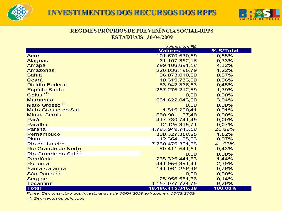 REGIMES PRÓPRIOS DE PREVIDÊNCIA SOCIAL-RPPS ESTADUAIS - 30/04/2009