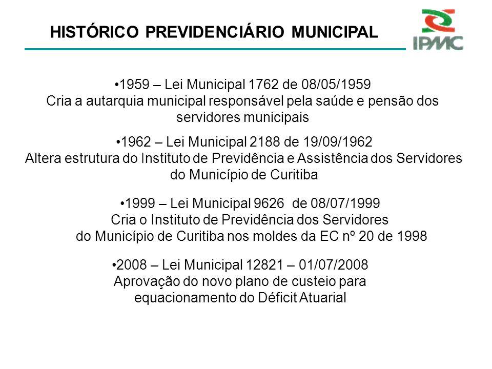 Missão Atuar como órgão gestor de um sistema auto- sustentável de previdência, proporcionando aos servidores do Município de Curitiba segurança e qualidade de vida na aposentadoria.