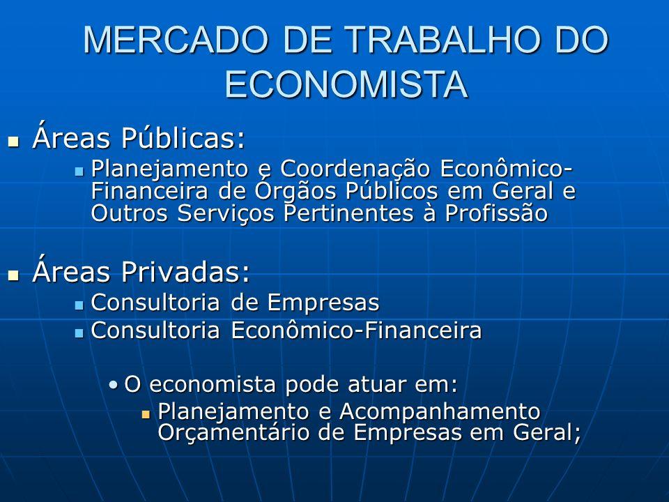 Áreas Públicas: Áreas Públicas: Planejamento e Coordenação Econômico- Financeira de Órgãos Públicos em Geral e Outros Serviços Pertinentes à Profissão Planejamento e Coordenação Econômico- Financeira de Órgãos Públicos em Geral e Outros Serviços Pertinentes à Profissão Áreas Privadas: Áreas Privadas: Consultoria de Empresas Consultoria de Empresas Consultoria Econômico-Financeira Consultoria Econômico-Financeira O economista pode atuar em:O economista pode atuar em: Planejamento e Acompanhamento Orçamentário de Empresas em Geral; Planejamento e Acompanhamento Orçamentário de Empresas em Geral; MERCADO DE TRABALHO DO ECONOMISTA