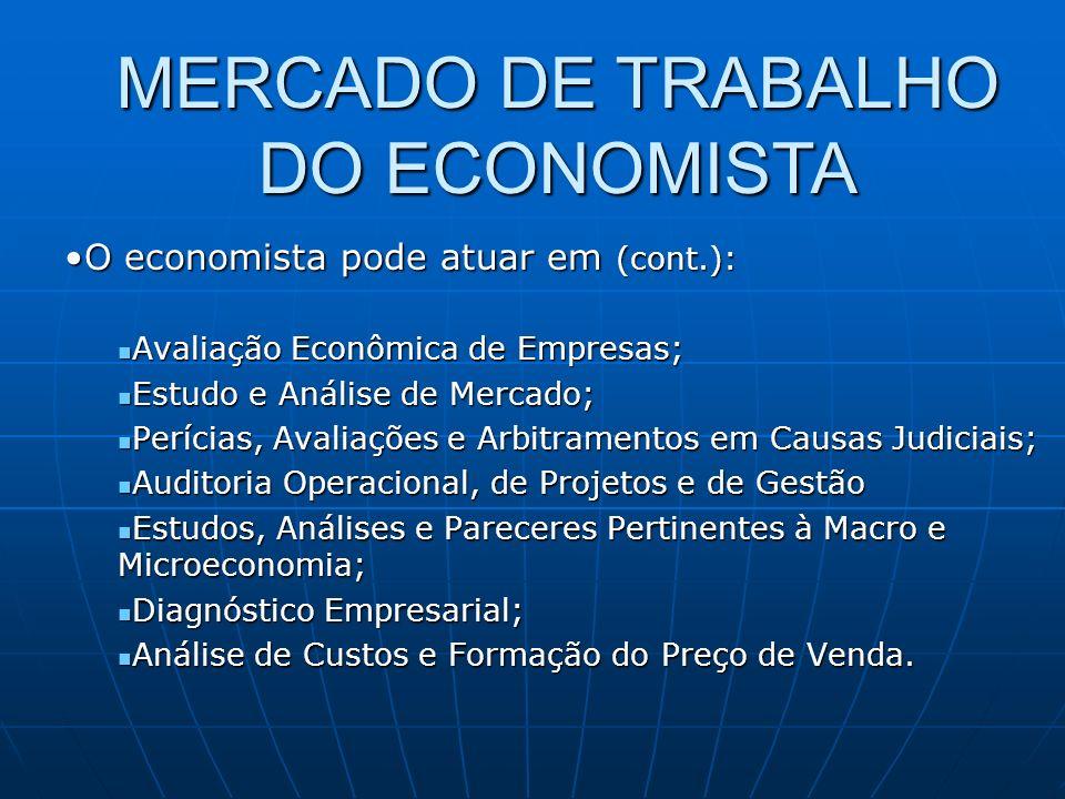 O economista pode atuar em (cont.):O economista pode atuar em (cont.): Avaliação Econômica de Empresas; Avaliação Econômica de Empresas; Estudo e Análise de Mercado; Estudo e Análise de Mercado; Perícias, Avaliações e Arbitramentos em Causas Judiciais; Perícias, Avaliações e Arbitramentos em Causas Judiciais; Auditoria Operacional, de Projetos e de Gestão Auditoria Operacional, de Projetos e de Gestão Estudos, Análises e Pareceres Pertinentes à Macro e Microeconomia; Estudos, Análises e Pareceres Pertinentes à Macro e Microeconomia; Diagnóstico Empresarial; Diagnóstico Empresarial; Análise de Custos e Formação do Preço de Venda.