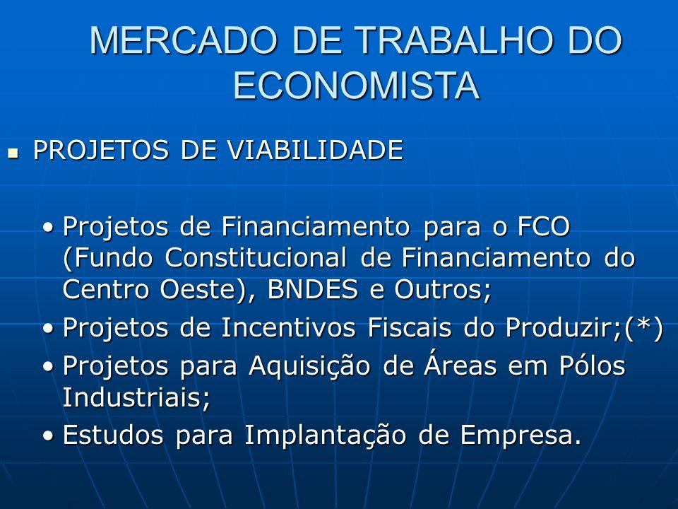 PROJETOS DE VIABILIDADE PROJETOS DE VIABILIDADE Projetos de Financiamento para o FCO (Fundo Constitucional de Financiamento do Centro Oeste), BNDES e Outros;Projetos de Financiamento para o FCO (Fundo Constitucional de Financiamento do Centro Oeste), BNDES e Outros; Projetos de Incentivos Fiscais do Produzir;(*)Projetos de Incentivos Fiscais do Produzir;(*) Projetos para Aquisição de Áreas em Pólos Industriais;Projetos para Aquisição de Áreas em Pólos Industriais; Estudos para Implantação de Empresa.Estudos para Implantação de Empresa.